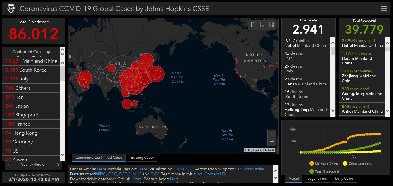 Contagi nel Mondo di Coronavirus